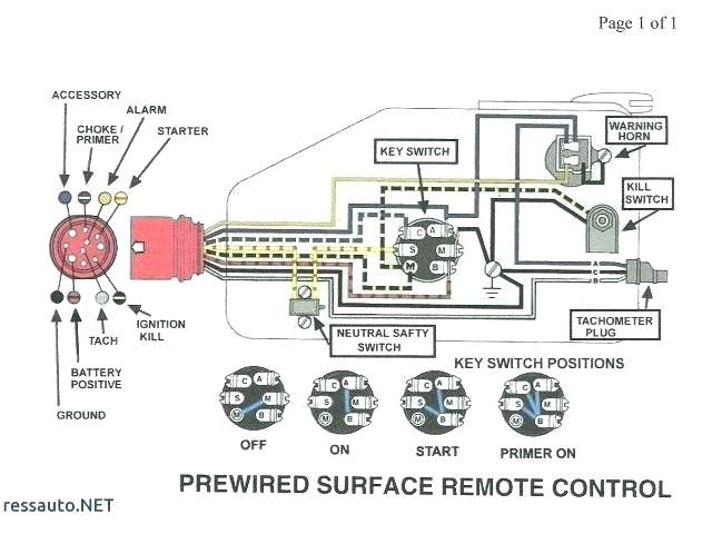 yamaha warrior 350 ignition wiring schematic ignition switch wiring diagram inspirational warrior key switch wiring diagram