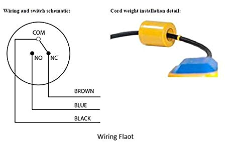 Water Tank Float Switch Wiring Diagram Aqua Float Switch Sensor for Water Level Controller with 2 Meter