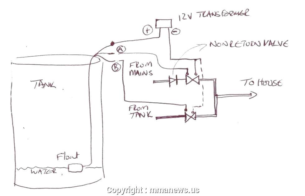 wiring diagram attwood bilge pump rule automatic bilge pump rule attwood float switch wiring diagram attwood