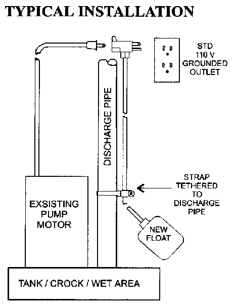 typical float switch installation