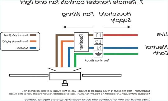 weg electric motor wiring diagram beautiful gould motor wiring diagram download