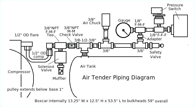 Well Pump Pressure Switch Wiring Diagram Figure 59 Pressure Switch Adjustment Diagram Wiring Diagram Show