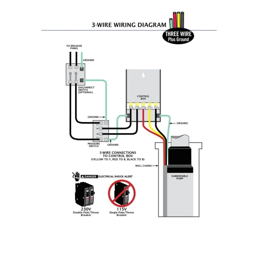 nice wiring diagram for 220 volt submersible pump water pump wiring diagram images gallery jpg