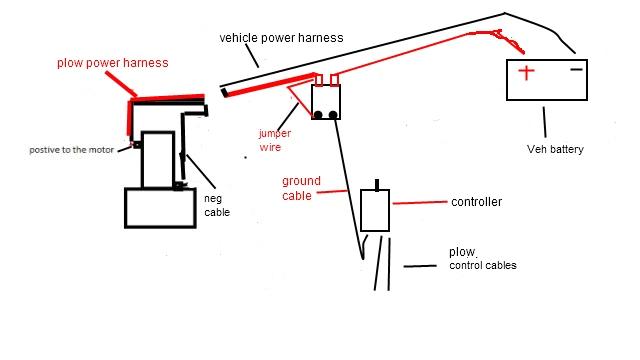 wiring diagram for old western plowsite western plow solenoid wiring diagram missing the