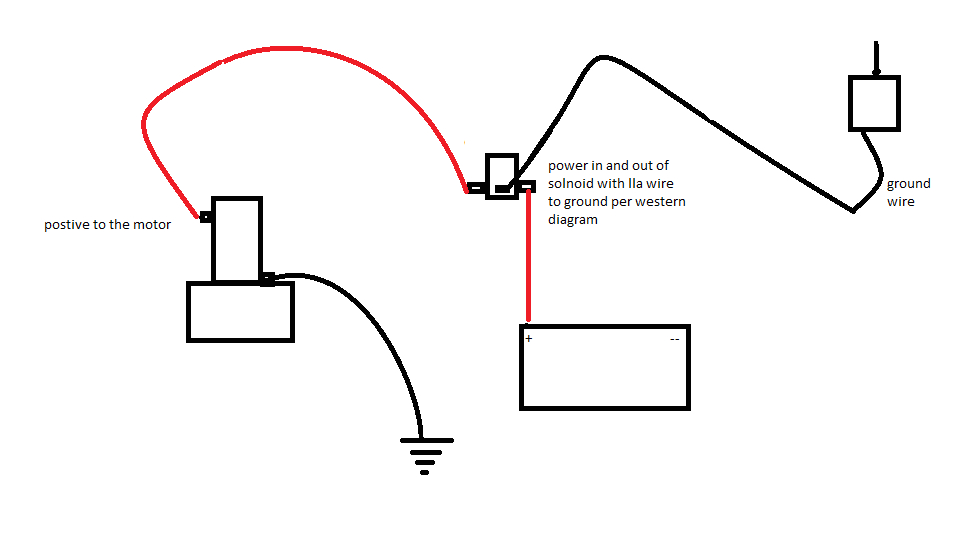 western snow plow pump wiring wiring diagram expert western unimount plow solenoid wiring diagram western plow solenoid wiring diagram