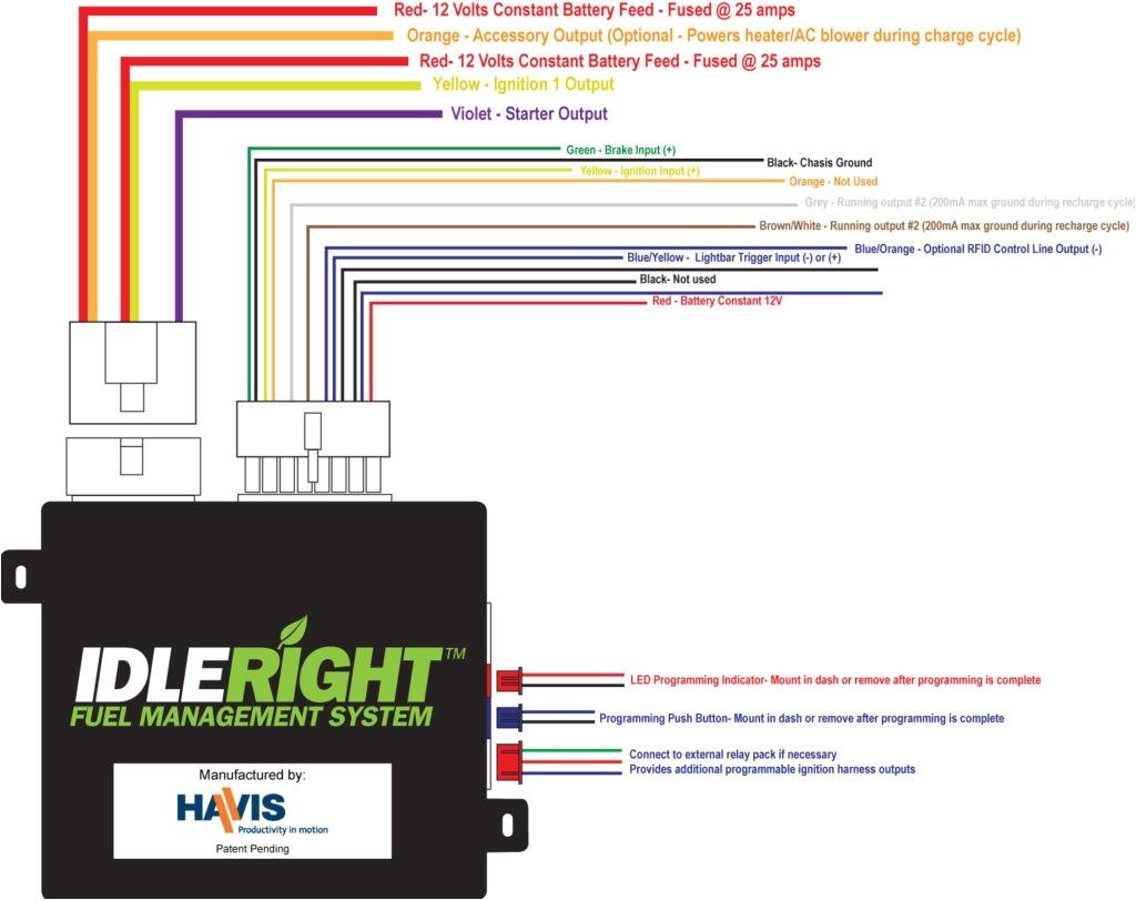 whelen lfl patriot wiring diagram my wiring diagramwiring diagram whelen edge lfl wiring diagram mega whelen
