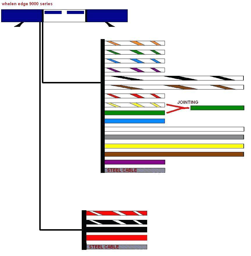 edge 9000 wiring diagram schema diagram database whelen edge 9000 light bar wiring diagram wiring diagram