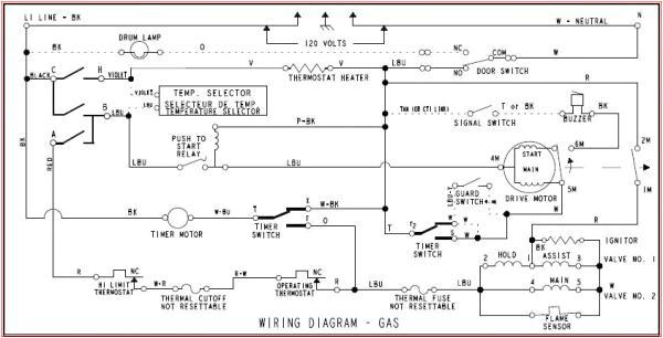 dryer schematics wiring diagramwhirlpool dryer schematics and diagrams wiring diagramestate whirlpool dryer wiring schematic wiring diagrams