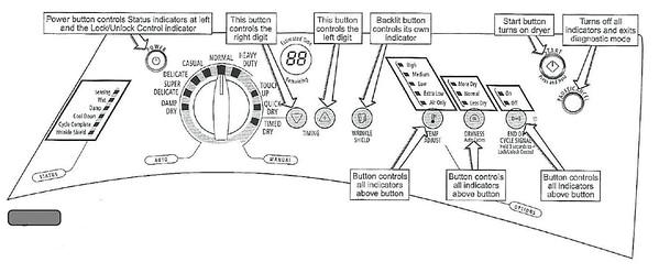 whirlpool duet sport dryer console