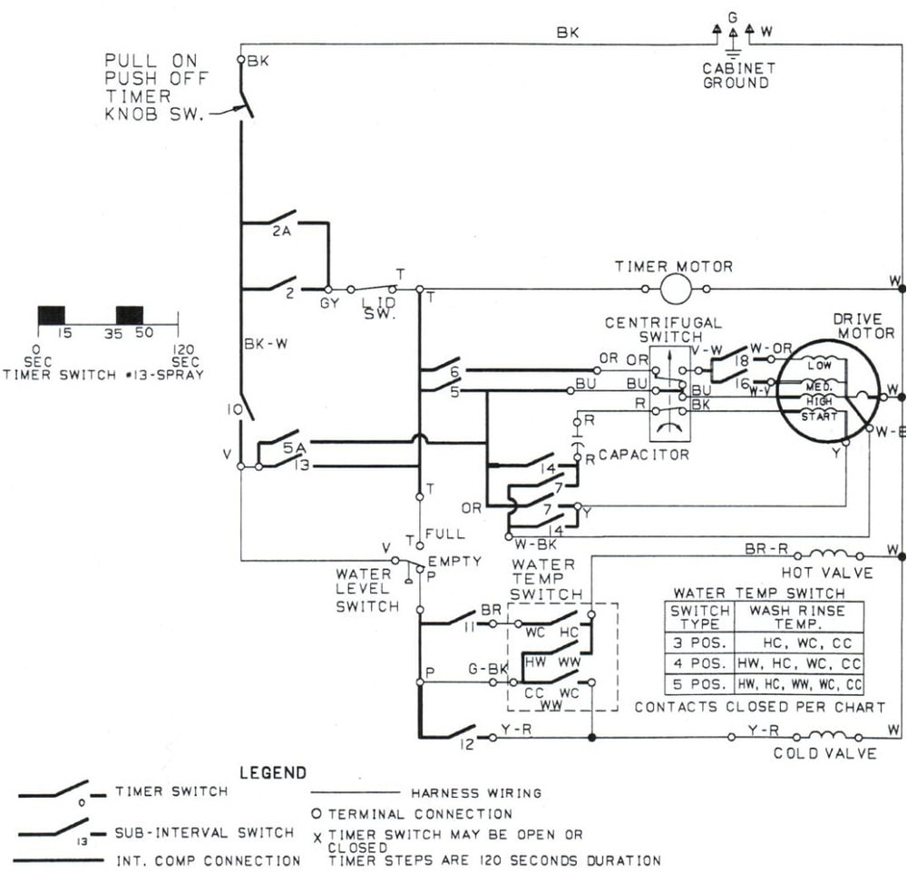 whirlpool semi automatic washing machine wiring diagram awesome 120v washer wire diagram example electrical wiring diagram