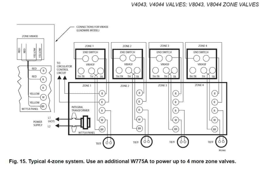 honeywell zone valves valve parts catalog