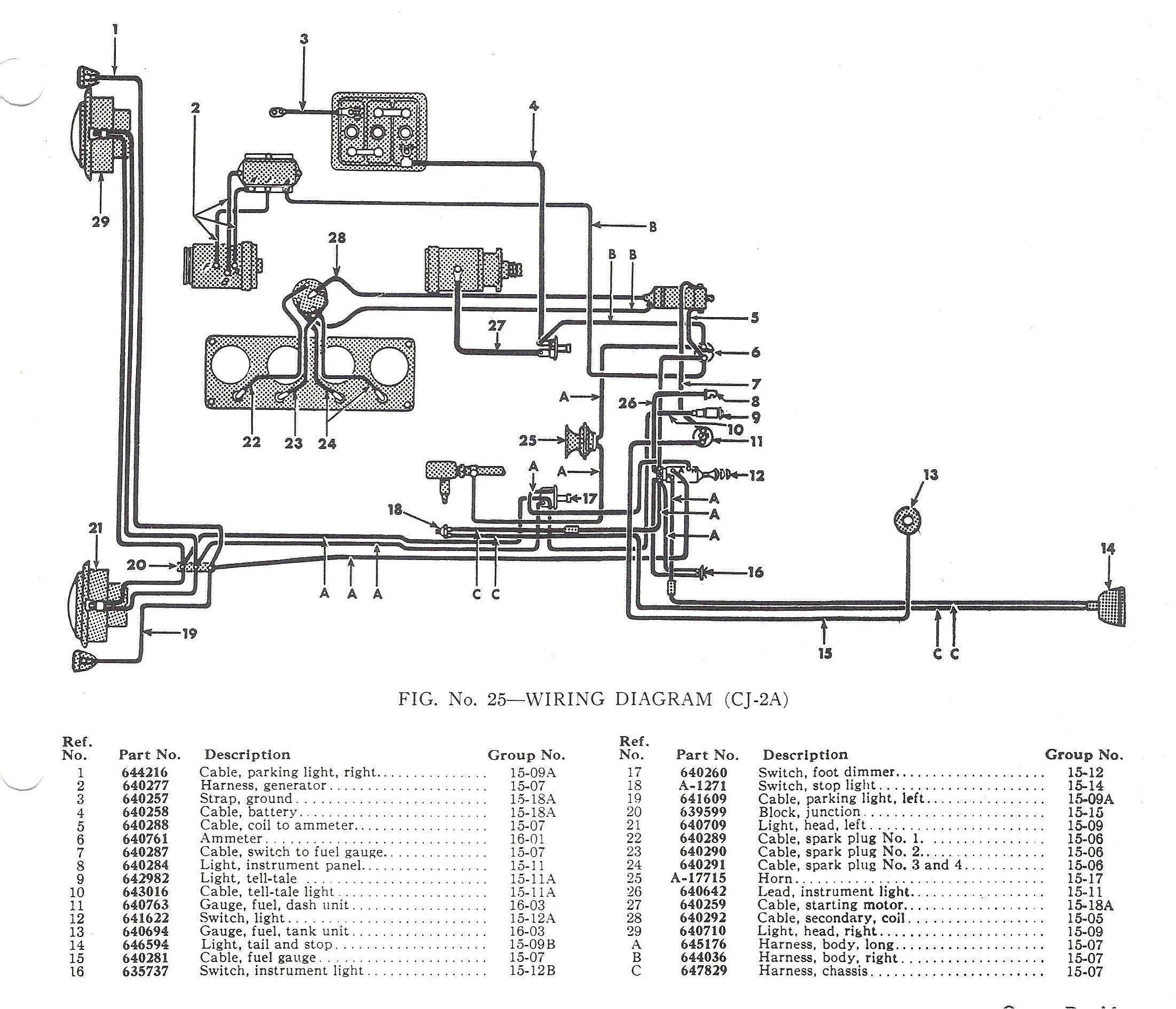 1943 willys jeep wiring diagram wiring diagram blogwiring diagram further 1946 willys jeep truck further 1948