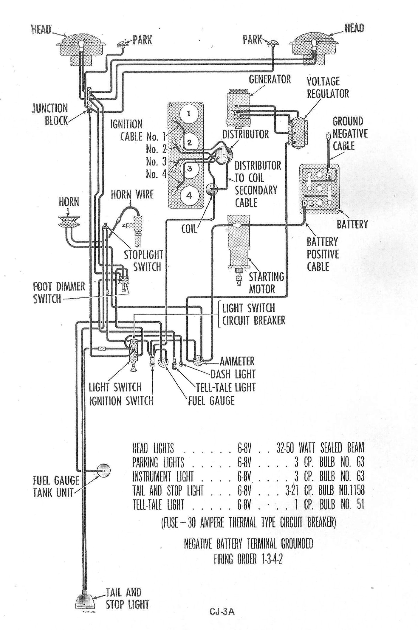 1946 willys jeep wiring wiring diagram inside