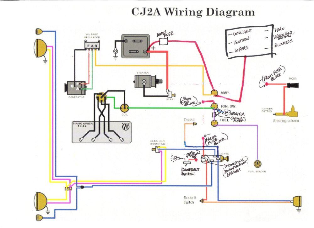 willys pickup wiring diagrams wiring diagram toolbox75 willys wiring diagram wiring diagram paper 1946 willys jeep