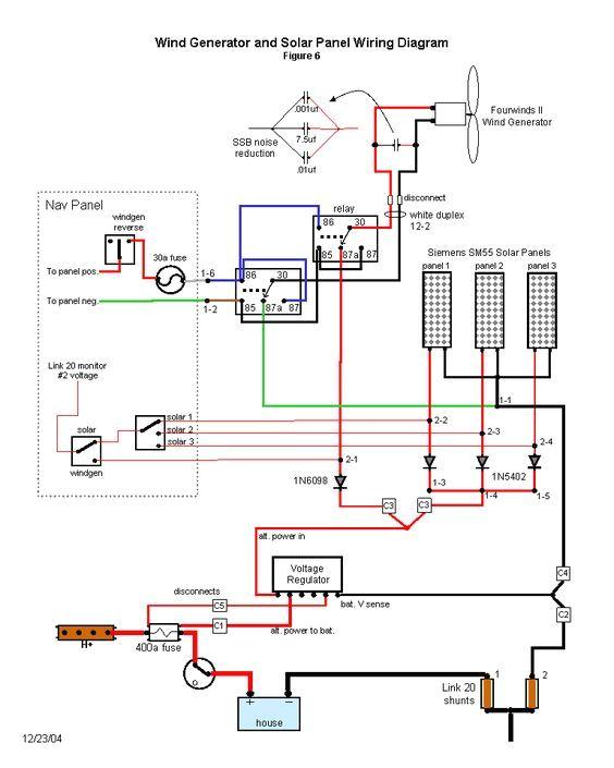 Wind Generator Wiring Diagram Wind Generator and solar Wiring Diagram solar Power Alternative