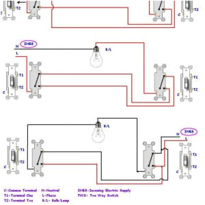 light wiring diagram new light bulb wire new wiring diagram switch to outlet new peerless collection
