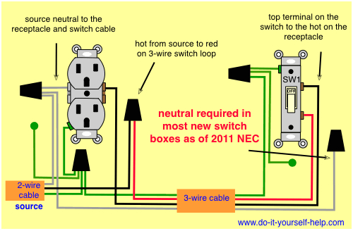 switch to receptacle wiring diagram beautiful electrical outlet connection diagram beautiful wiring diagram od rv