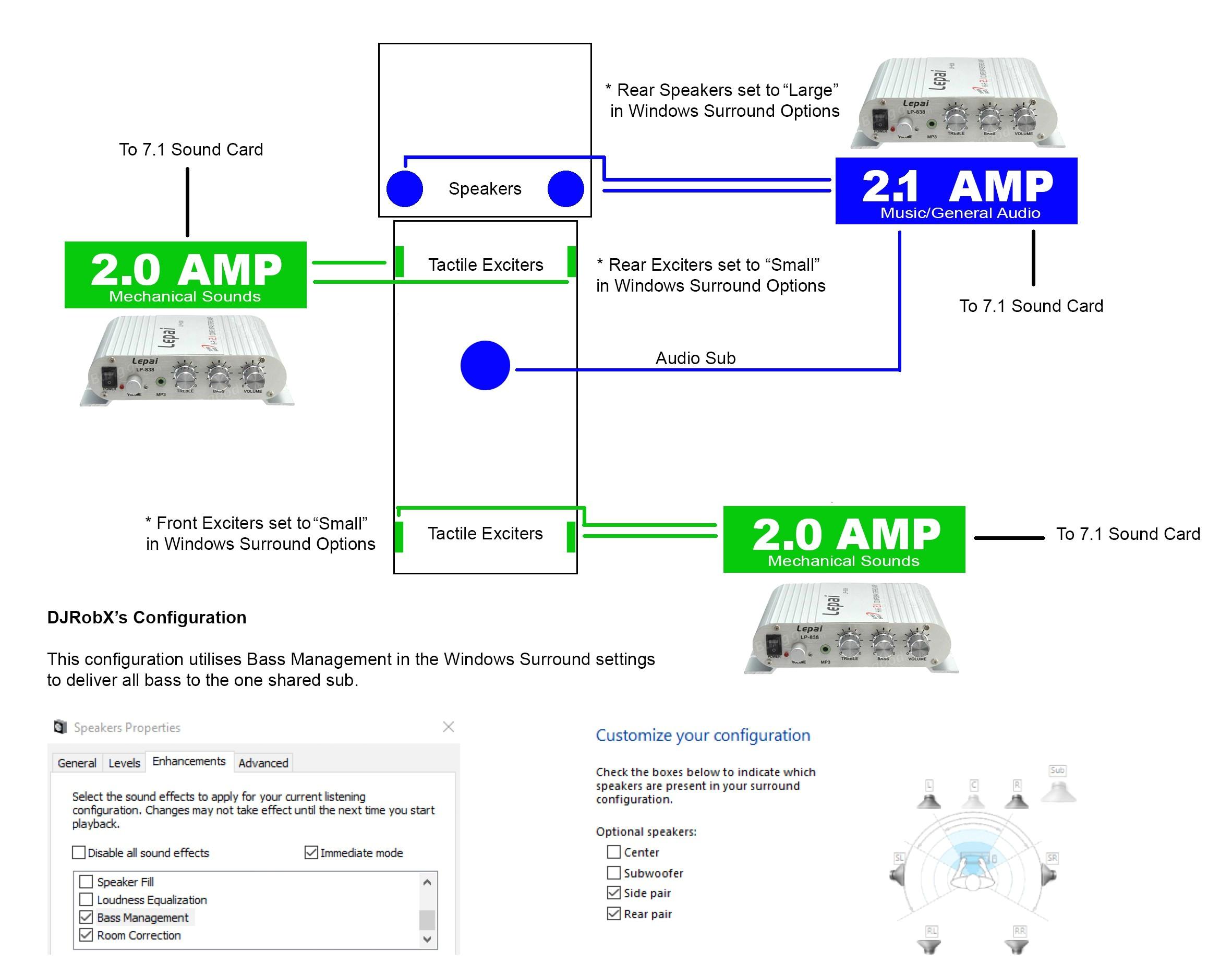 surround sound wiring diagram surround sound wiring diagram the wiring diagram new wire amperage chart