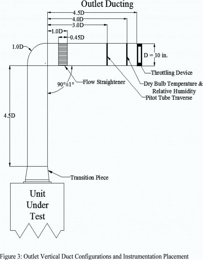 a new electrical outlet wiring diagram pictures wiring diagram for electrical outlet domestic symbols diagrams electrical