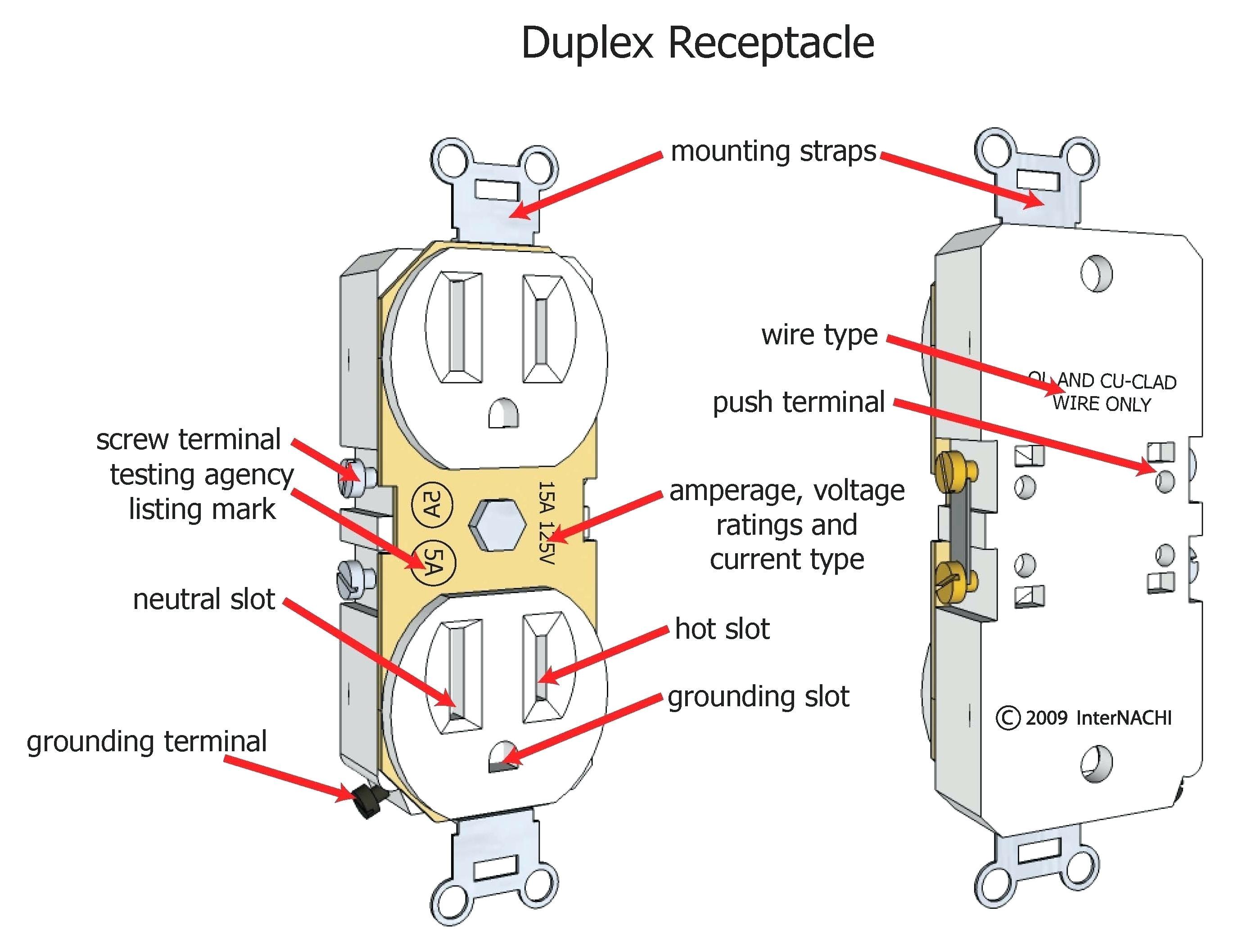 plug in wire diagram wiring diagram megawire diagram 120 3 prong plugs wiring diagram datasource 3