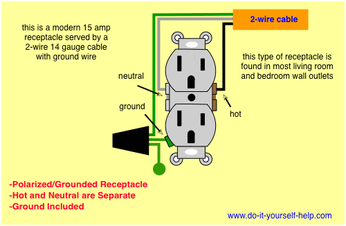 wiring diagrams for electrical receptacle outlets do it yourself wiring a plug diagram wiring a plug diagram