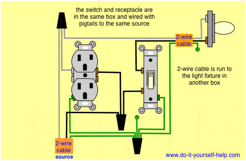 wiring diagrams double gang box do it yourself help com basic wiring diagram fourplex