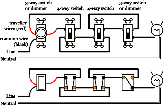 wiring a four way dimmer switch wiring diagram home 4 way dimmer switch wiring diagram 4 way dimmer switch wiring diagram
