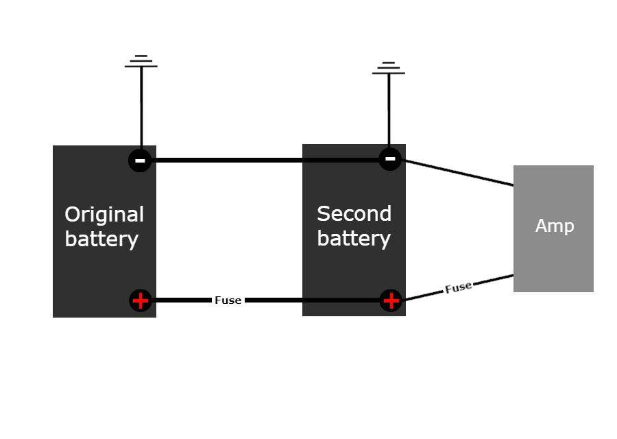 wiresecondbatteryforperformanceaudio 5b493446c9e77c0037a6d218 jpg