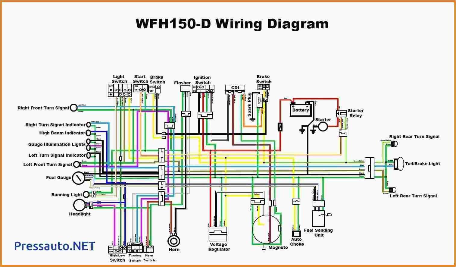 kazuma redcat 110cc wiring diagram wiring diagram usedredcat wiring diagram wiring diagram paper kazuma redcat 110cc