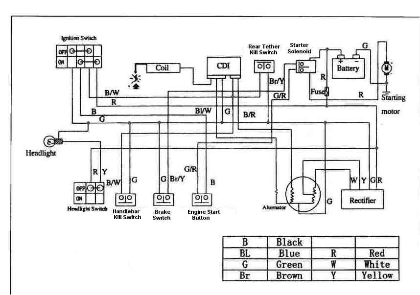 honda 110 atv wiring diagram wiring diagram technic2007 sunl 110cc atv wiring nightmare atvconnection com atv2007