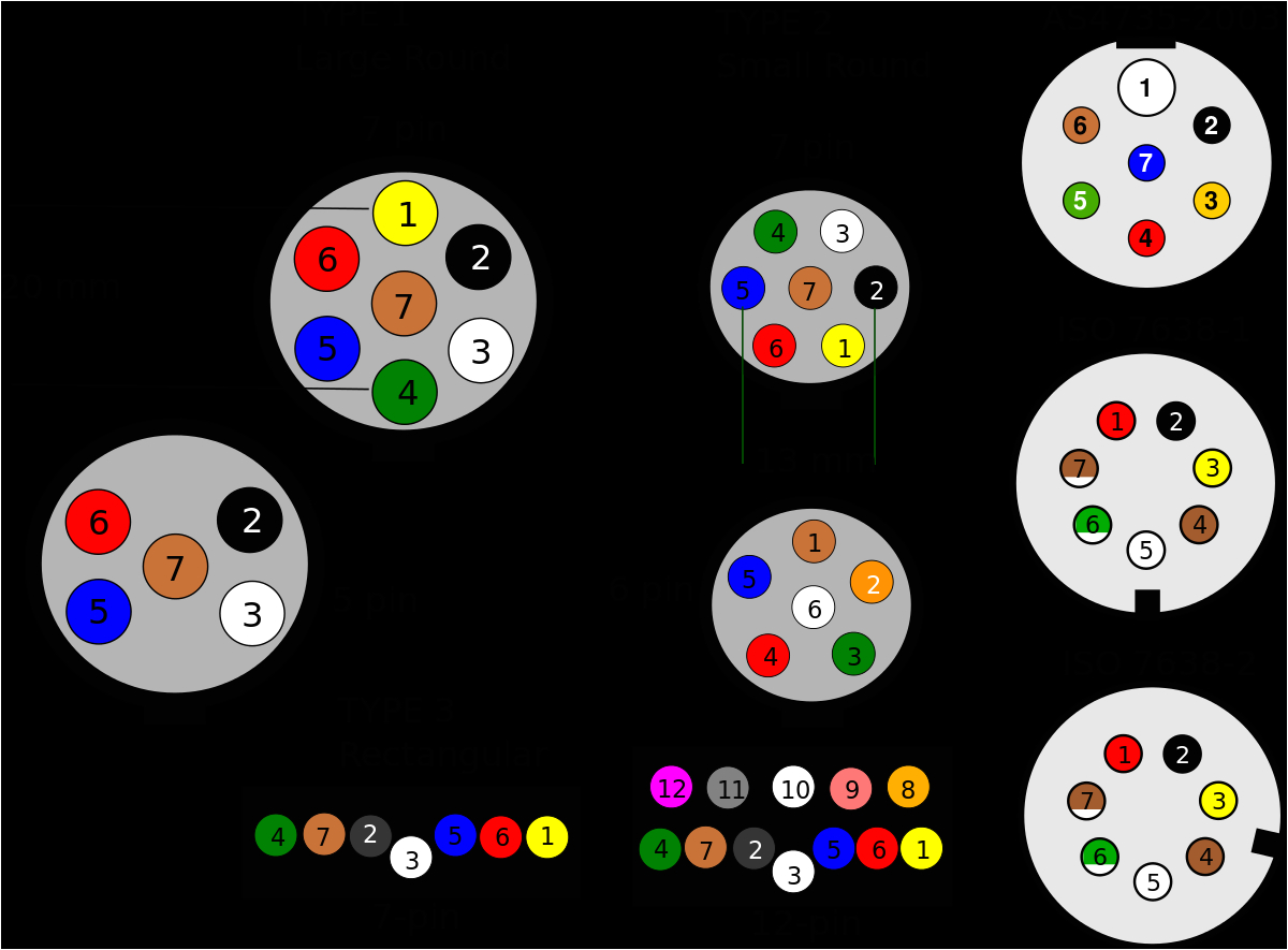 pin trailer hitch wiring diagram 1200px aus overview svg ford png