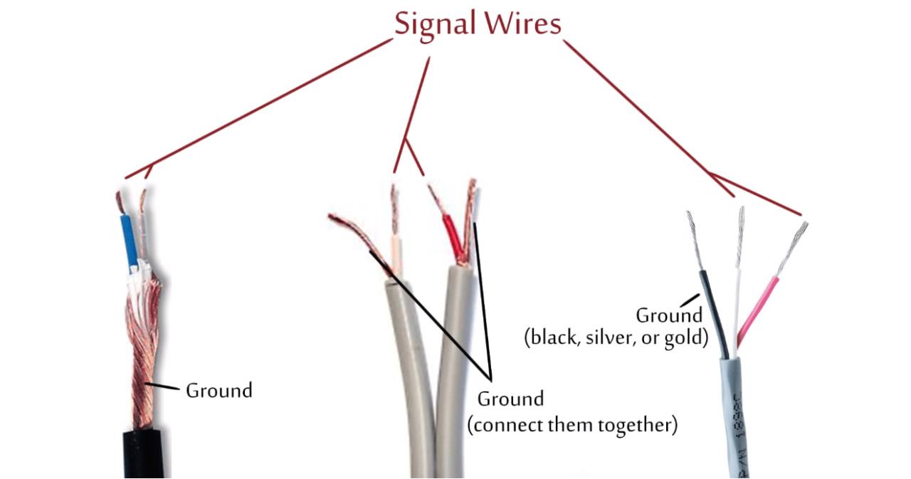 3 5 mm to rca wiring diagram wiring diagram schematic 3 5 mm to rca wiring diagram