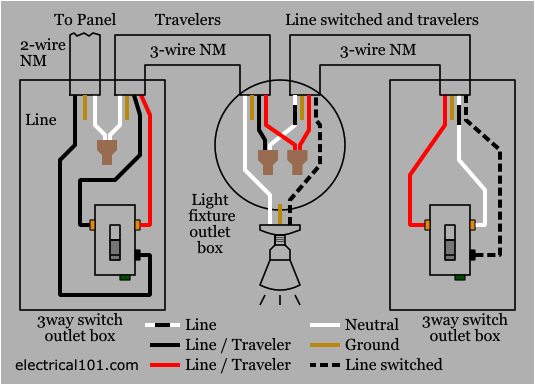 3 way switch wiring electrical 101 3 way electrical connection diagram