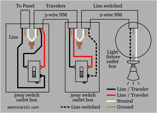 3 way switch wiring electrical 101 3 way electrical connection diagram 3 way electrical connection diagram