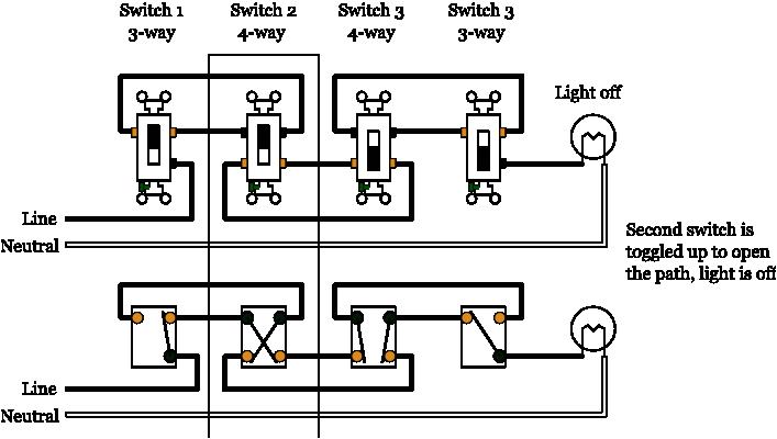 4 wire switch diagram wiring diagrams 4 wire key switch diagram 4 way switches electrical 101