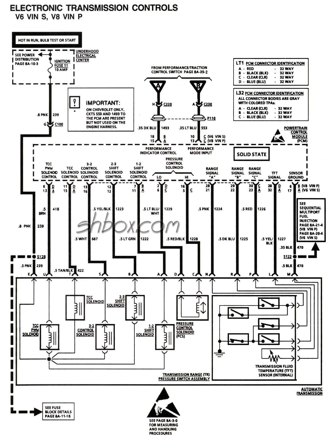 Wiring Diagram for 4l60e Transmission 1995 Chevy Transmission Wiring Harness Wiring Diagram Article Review
