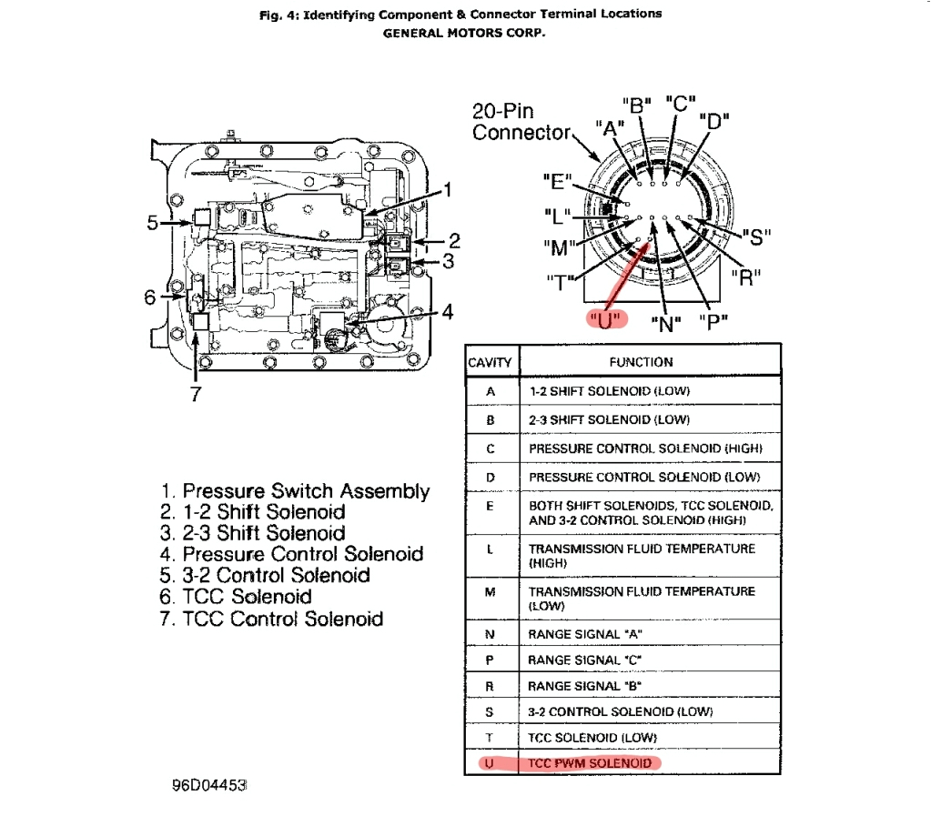 gm shifter wiring diagram wiring diagram toolboxgm automatic transmission 4l30 diagrams wiring diagram used gm 4l60e