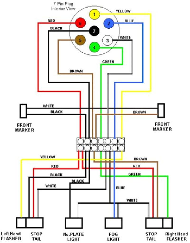 dodge trailer wiring diagram 7 pin