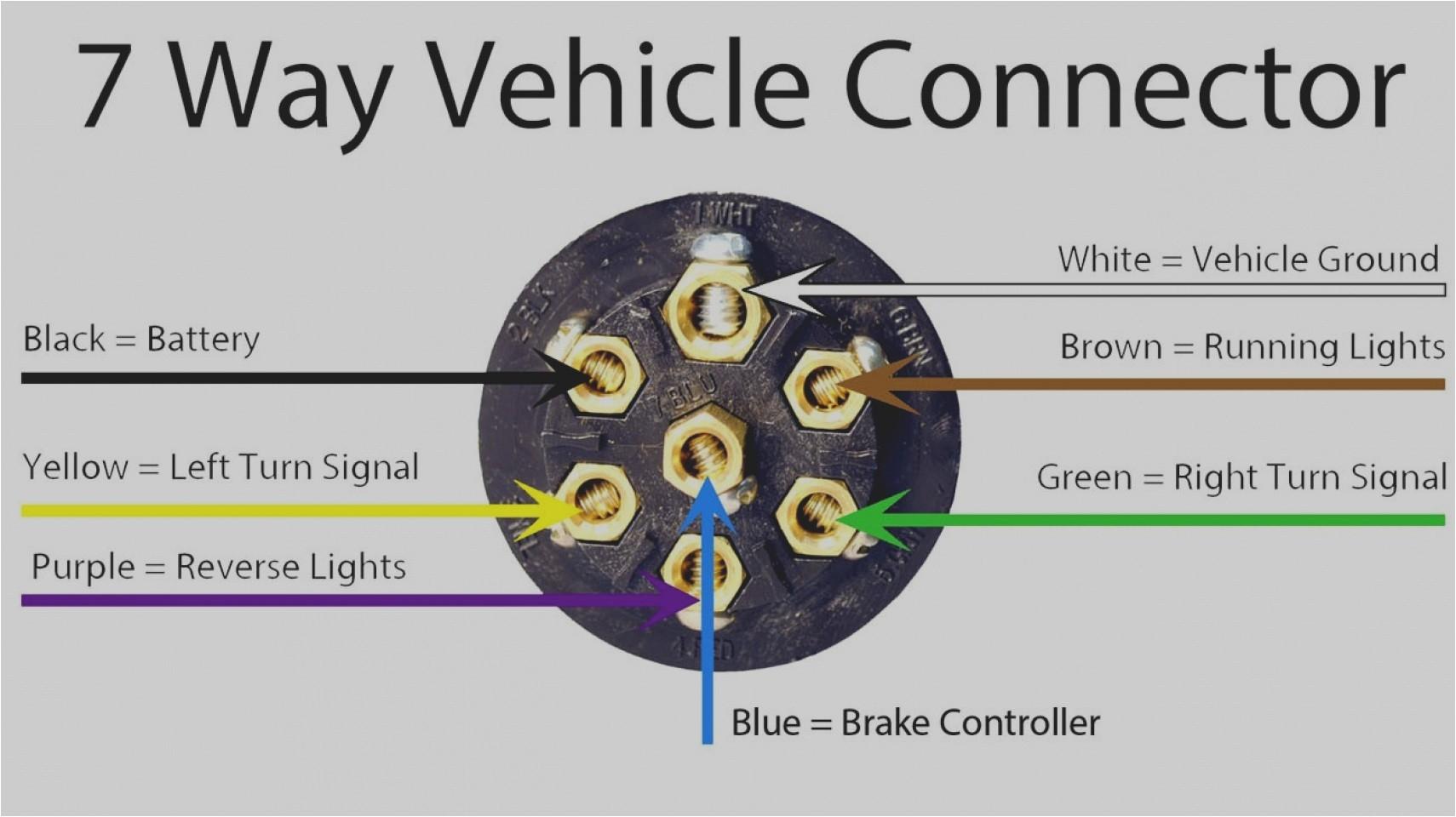 wrg 7792 7 blade wire diagram hopkins 7 way wiring diagram 7 pin trailer plug