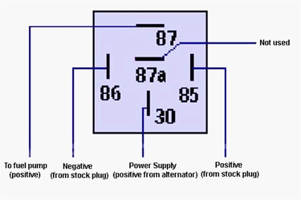relay wiring numbers along with bosch automotive relay diagram mix best relay wiring diagram 5 pin