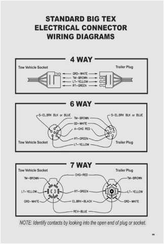 Wiring Diagram for Big Tex Trailer Big Tex Trailers Wiring Diagram Wiring Diagram Id