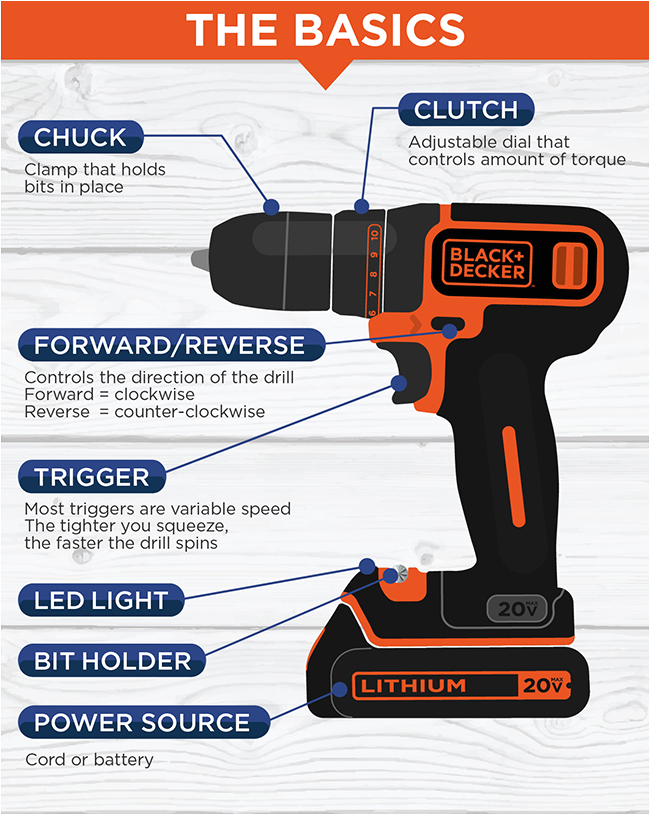 when to use the reverse switch on your drill