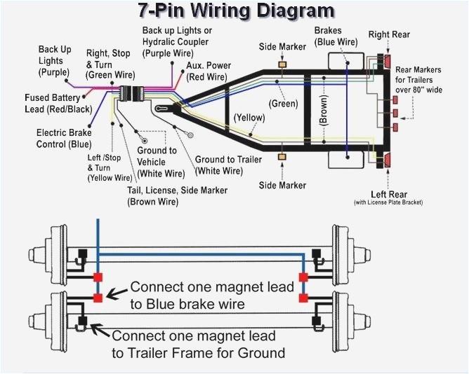 7 pin round trailer wiring diagram 7 blade wiring diagram luxury wiring diagram od rv park on 7 blade trailer wiring diagram