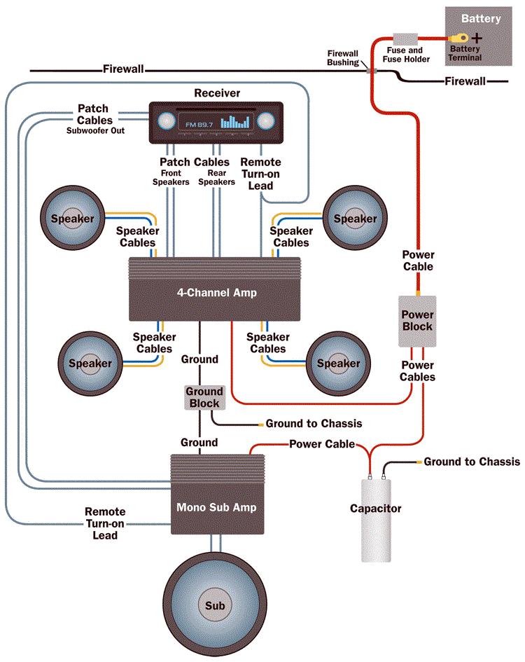 amplifier wiring diagram
