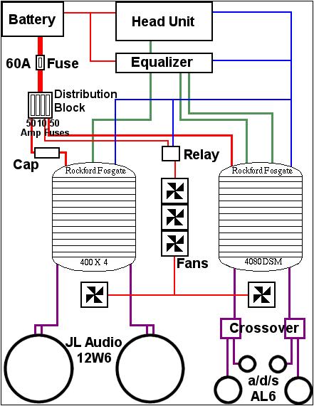 car wiring diagram electronics car audio car audio installation car alarm system wiring diagram pdf