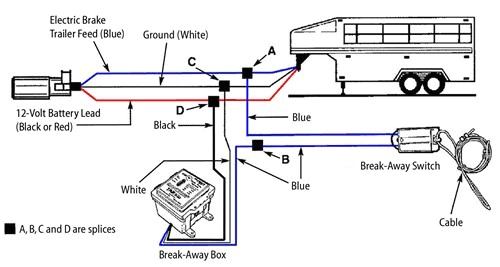 breakaway kit installation for single and dual brake axle trailers electric trailer breakaway wiring diagram trailer breakaway wiring diagram