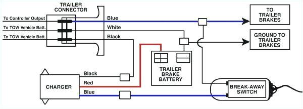 trailer breakaway battery wiring diagrams wiring diagrams 3 wire trailer breakaway switch wiring diagram trailer breakaway