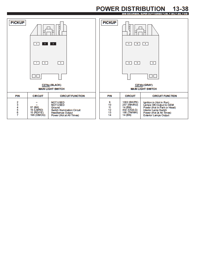 2006 f350 headlight switch wiring diagram wiring diagram local 2006 f250 headlight switch wiring diagram 2006 f350 headlight switch wiring diagram