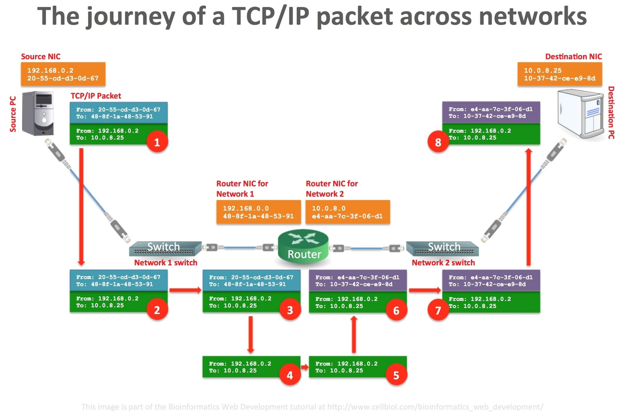 wonderful define network diagram unique diagram networking originalstylophone network switch diagrams oj3