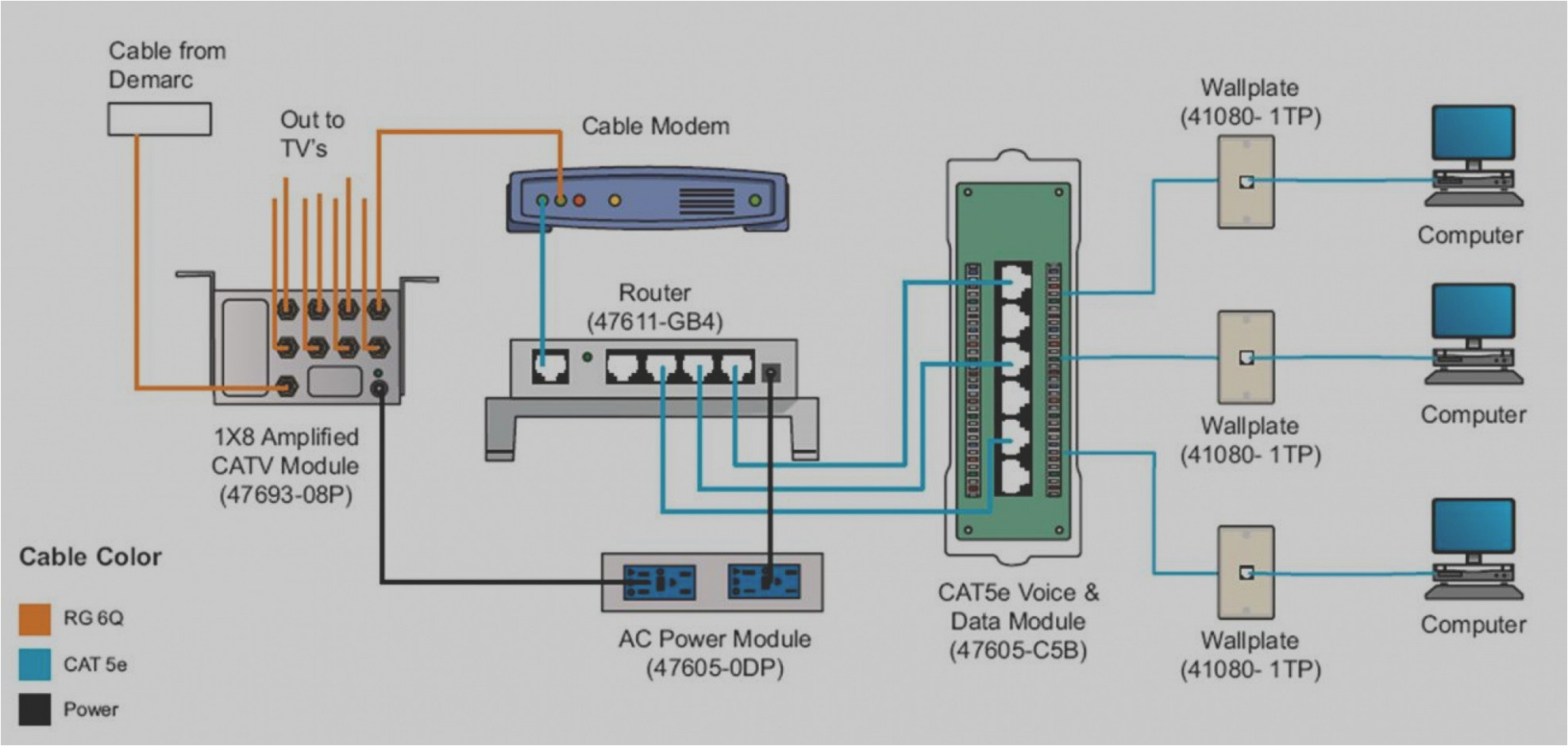 cat6 wiring diagram for homes wiring diagram img cat6 home wiring
